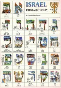 Hebrew Vowel Signs Explained - Ivrit Talk